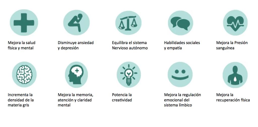 Curso Mindfulness Bilbao